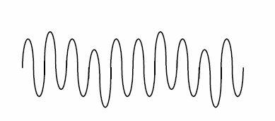 تغییرات فرکانس