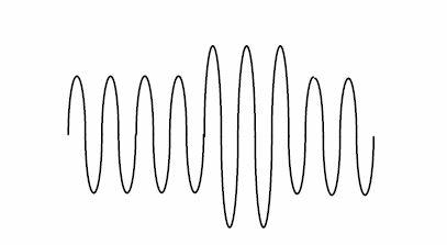 موجی که برعکس افت ولتاژ یک افزایش در حالت ولتاژ ای سی را برای مدت نیم سیکل تا یک دقیقه به همراه دارد