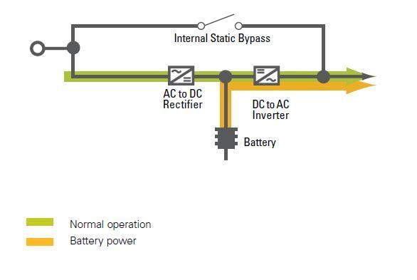 ولتاژ یو پی اس