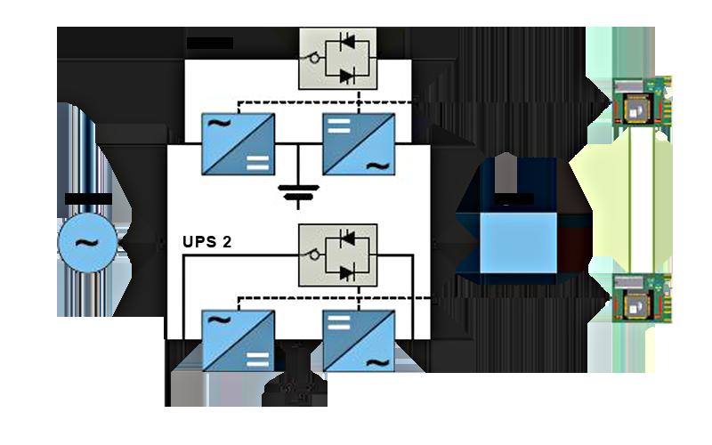 موازیسازی سیستمهای یو پی اس