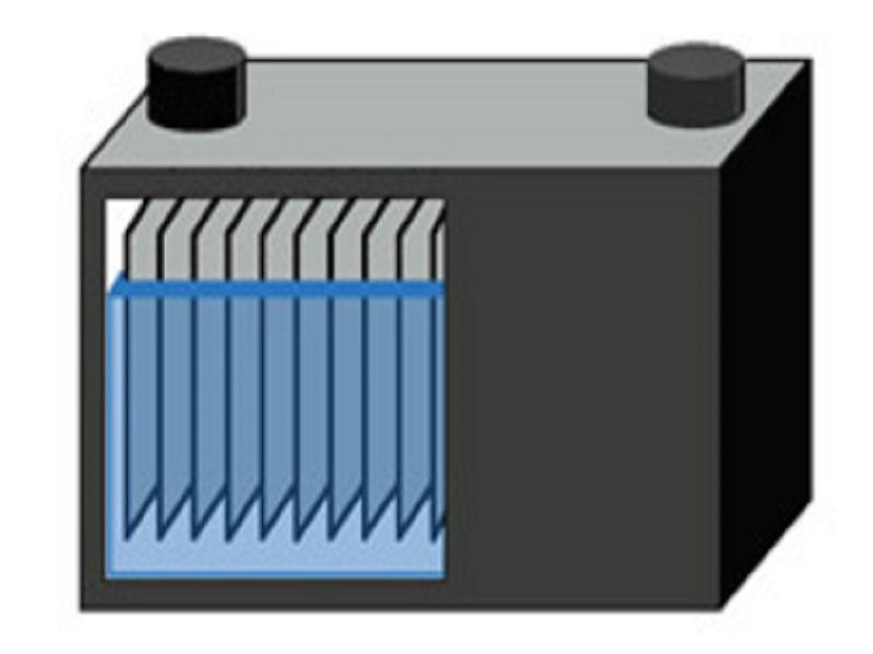 نکات قابل توجه در مورد باتری یوپی اس