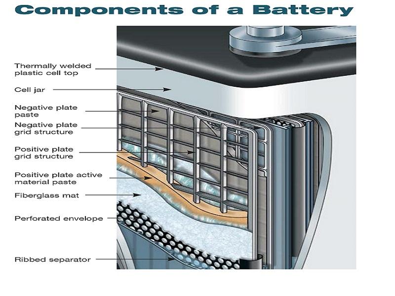 از بین رفتن باتری سرب اسید