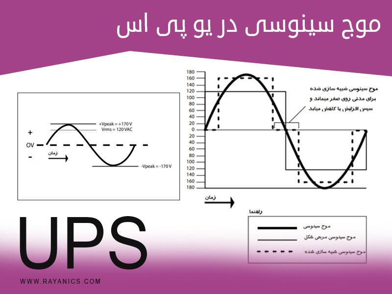 مزایای یو پی اس با موج سینوسی کامل در مقابل یو پی اس با موج سینوسی شبیه سازی شده